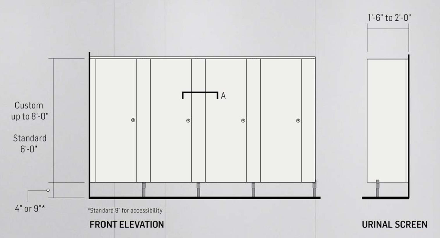 Toilet Partition Panels